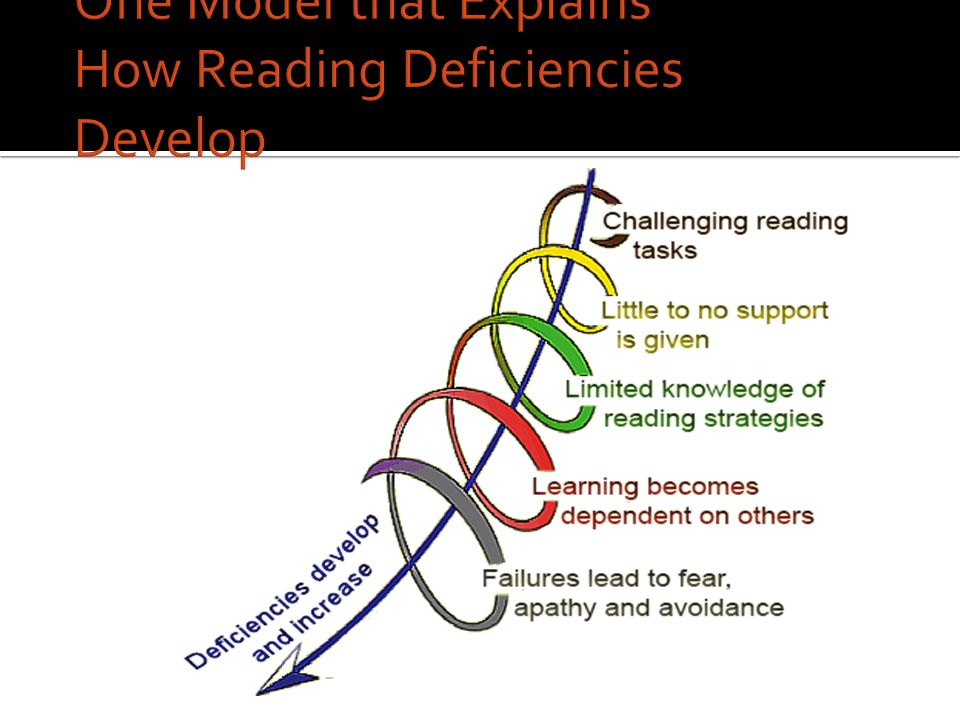 One Model that Explains How Reading Deficiencies Develop