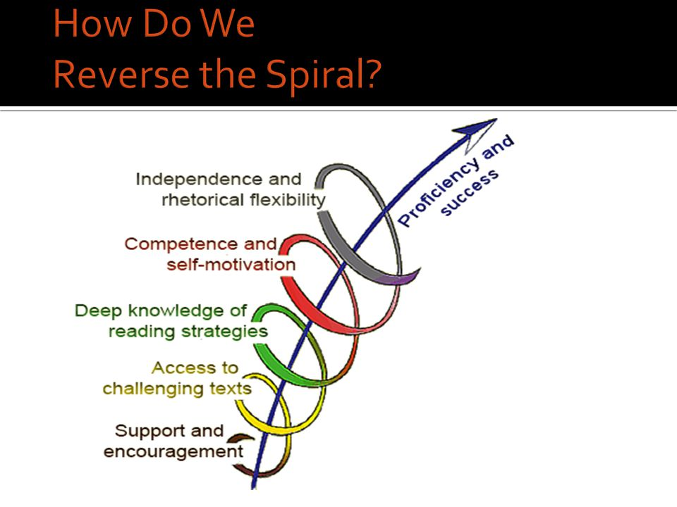 How Do We Reverse the Spiral?