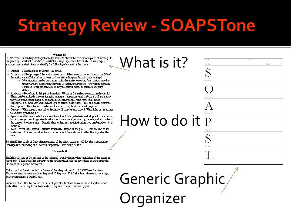 What is it? How to do it Generic Graphic Organizer