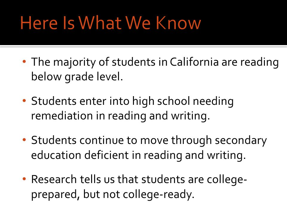 Here Is What We Know The majority of students in California are reading below grade level.