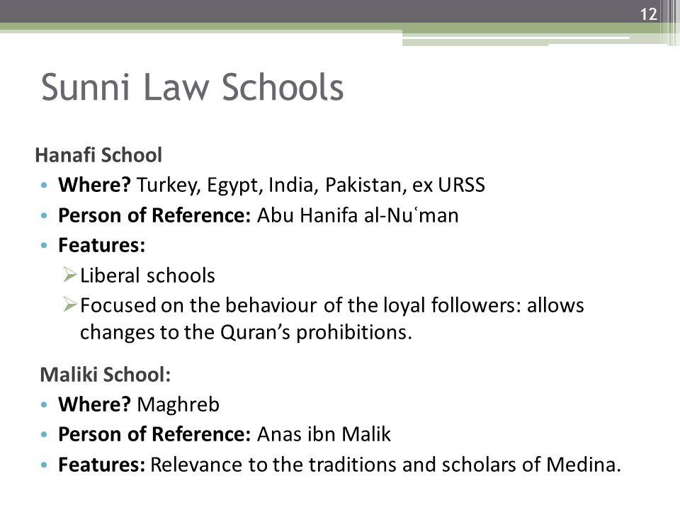 Sunni Law Schools Hanafi School Where.