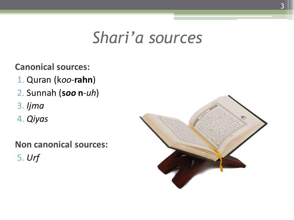 Shari'a sources Canonical sources: 1. Quran (koo-rahn) 2.