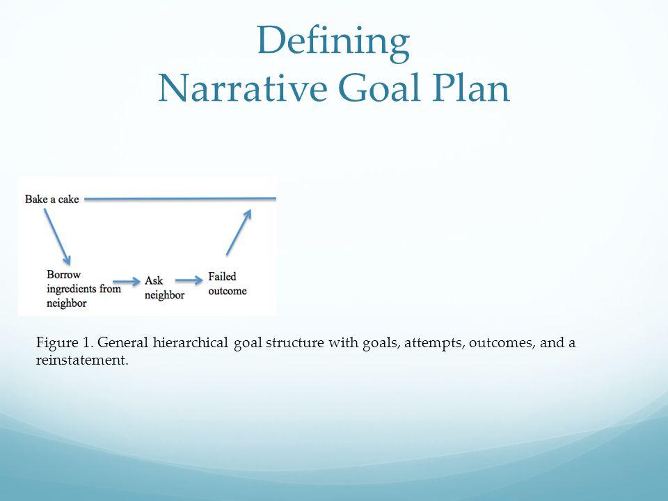 Defining Narrative Goal Plan Figure 1.