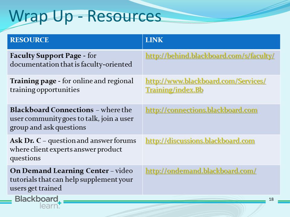 Wrap Up - Resources 18 RESOURCELINK Faculty Support Page - for documentation that is faculty-oriented http://behind.blackboard.com/s/faculty/ Training page - for online and regional training opportunities http://www.blackboard.com/Services/ Training/index.Bb http://www.blackboard.com/Services/ Training/index.Bb Blackboard Connections – where the user community goes to talk, join a user group and ask questions http://connections.blackboard.com Ask Dr.