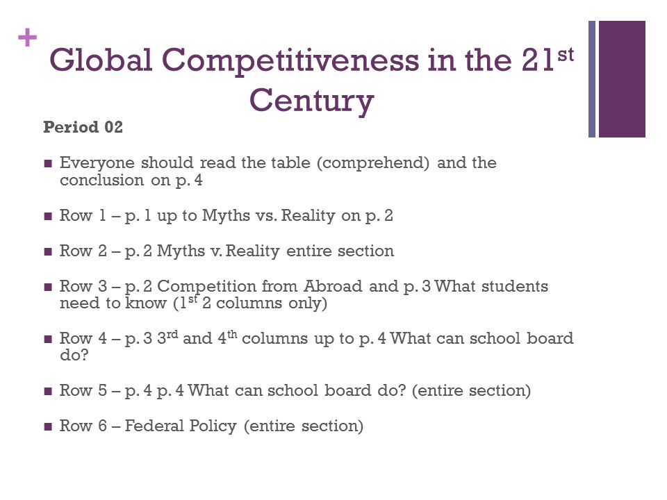 + Global Competitiveness in the 21 st Century Period 02 Everyone should read the table (comprehend) and the conclusion on p.