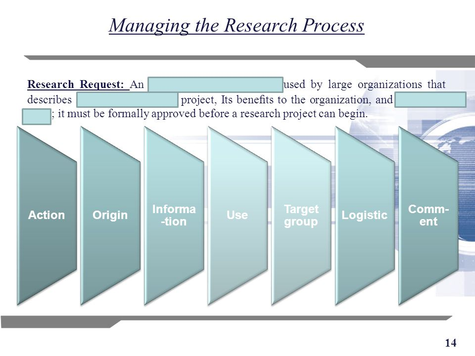 14 Managing the Research Process Research Request: An internal document used by large organizations that describes a potential research project, Its benefits to the organization, and estimated costs; it must be formally approved before a research project can begin.