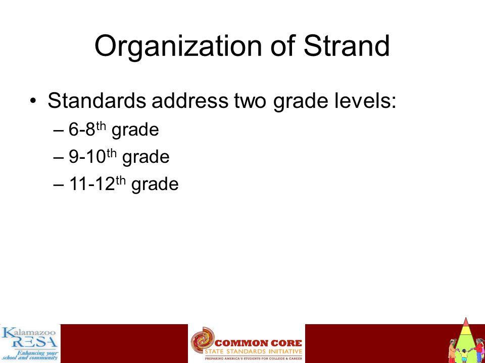 Instructiona Organization of Strand Standards address two grade levels: –6-8 th grade –9-10 th grade –11-12 th grade