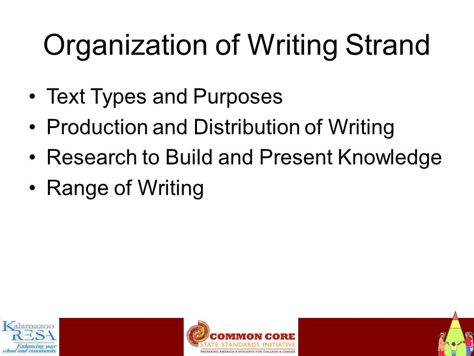 Instructiona Organization of Writing Strand Text Types and Purposes Production and Distribution of Writing Research to Build and Present Knowledge Range of Writing