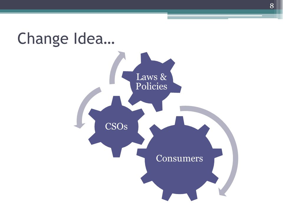 Change Idea… Consumers CSOs Laws & Policies 8