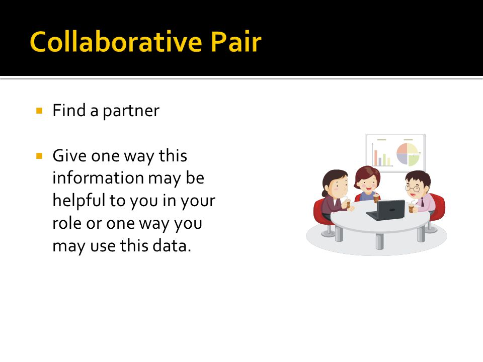  Find a partner  Give one way this information may be helpful to you in your role or one way you may use this data.