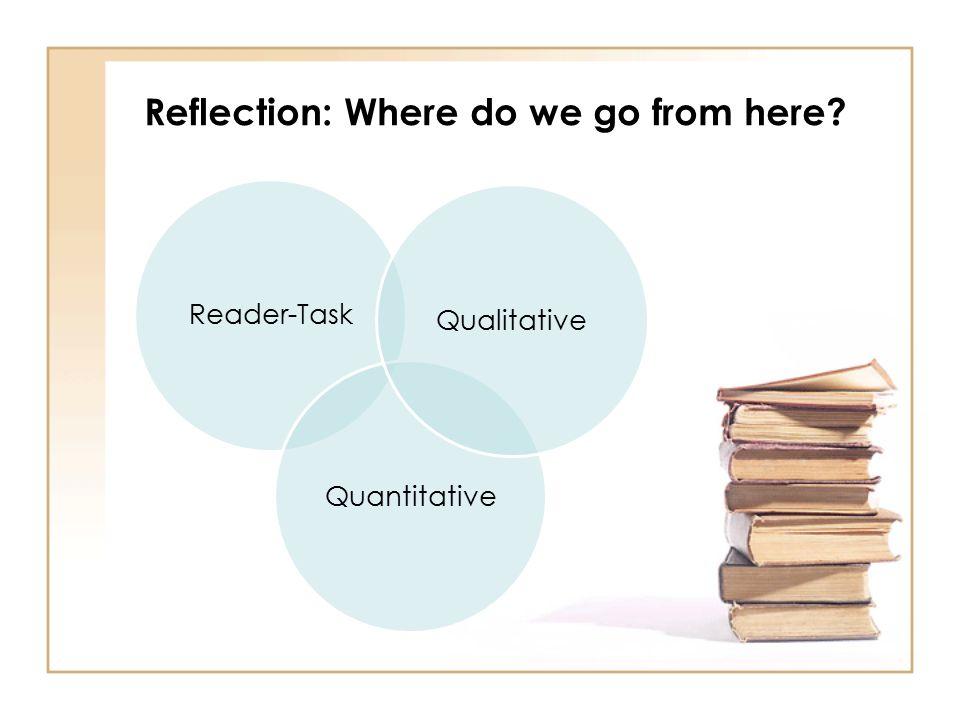 Reflection: Where do we go from here? Reader-TaskQuantitativeQualitative