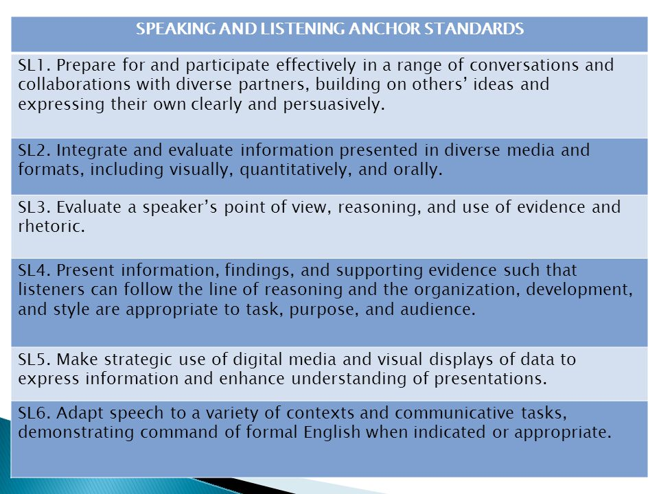 SPEAKING AND LISTENING ANCHOR STANDARDS SL1. Prepare for and participate effectively in a range of conversations and collaborations with diverse partn