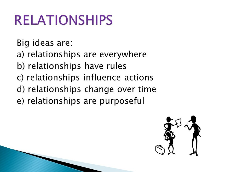 Big ideas are: a) relationships are everywhere b) relationships have rules c) relationships influence actions d) relationships change over time e) rel