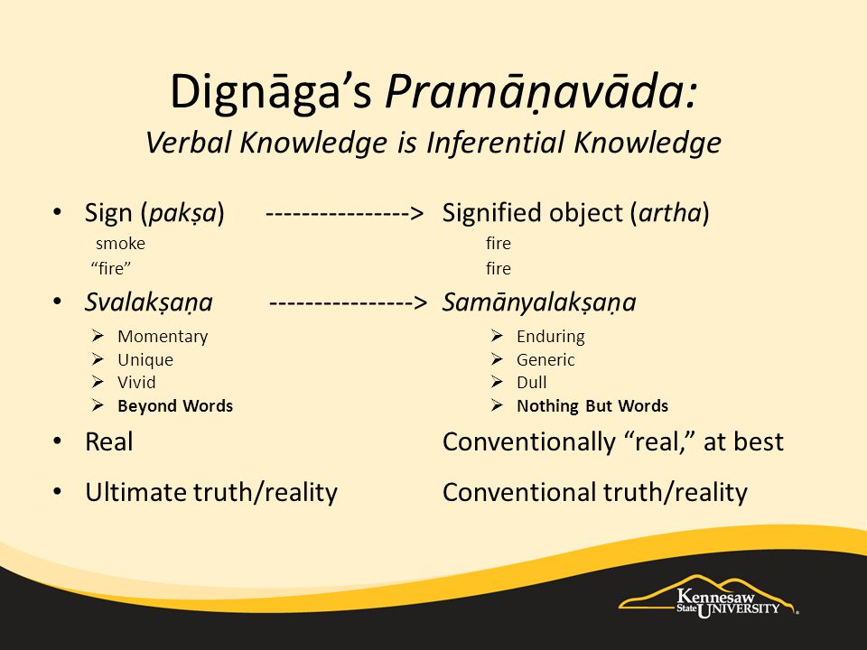 Dignāga's Pramāṇavāda: Verbal Knowledge is Inferential Knowledge Sign (pakṣa) ---------------->Signified object (artha) smokefire fire fire Svalakṣaṇa---------------->Samānyalakṣaṇa  Momentary  Unique  Vivid  Beyond Words  Enduring  Generic  Dull  Nothing But Words Real Conventionally real, at best Ultimate truth/reality Conventional truth/reality