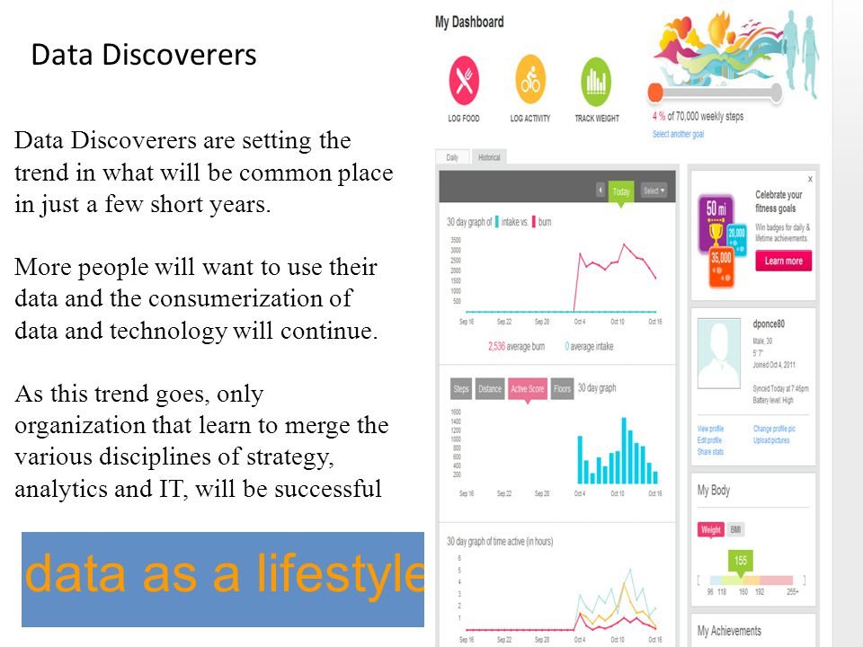 Data Discoverers are setting the trend in what will be common place in just a few short years.