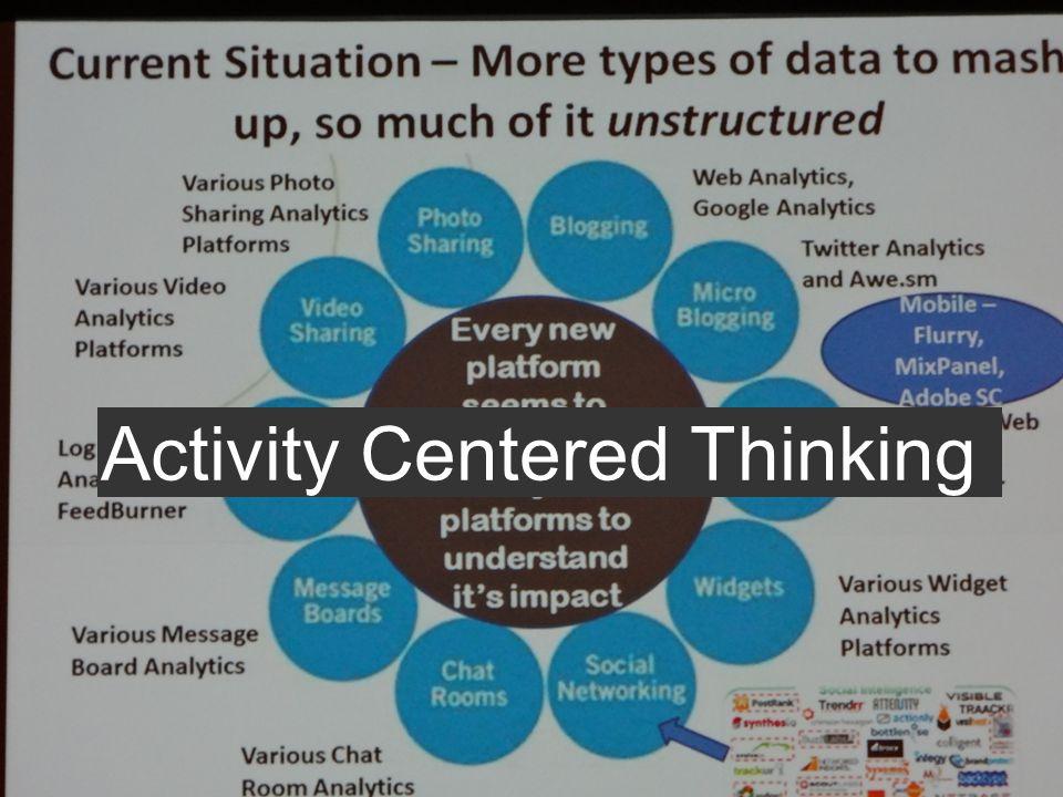 Activity Centered Thinking