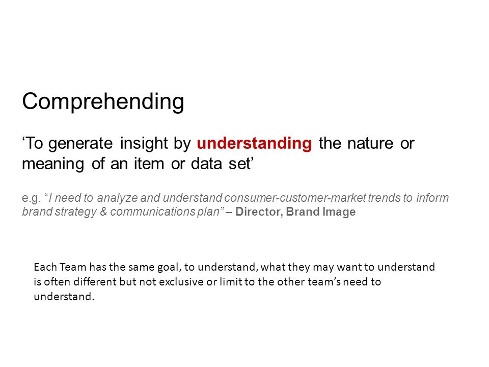 Comprehending 'To generate insight by understanding the nature or meaning of an item or data set' e.g.