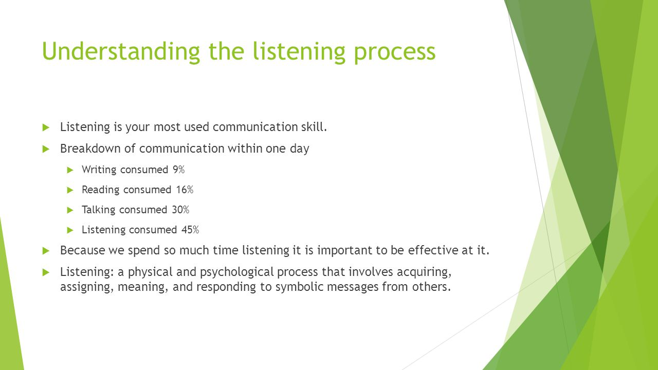 Understanding the listening process  Listening is your most used communication skill.  Breakdown of communication within one day  Writing consumed