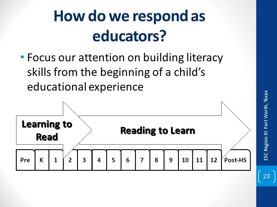 How do we respond as educators? Focus our attention on building literacy skills from the beginning of a child's educational experience ESC Region XI F