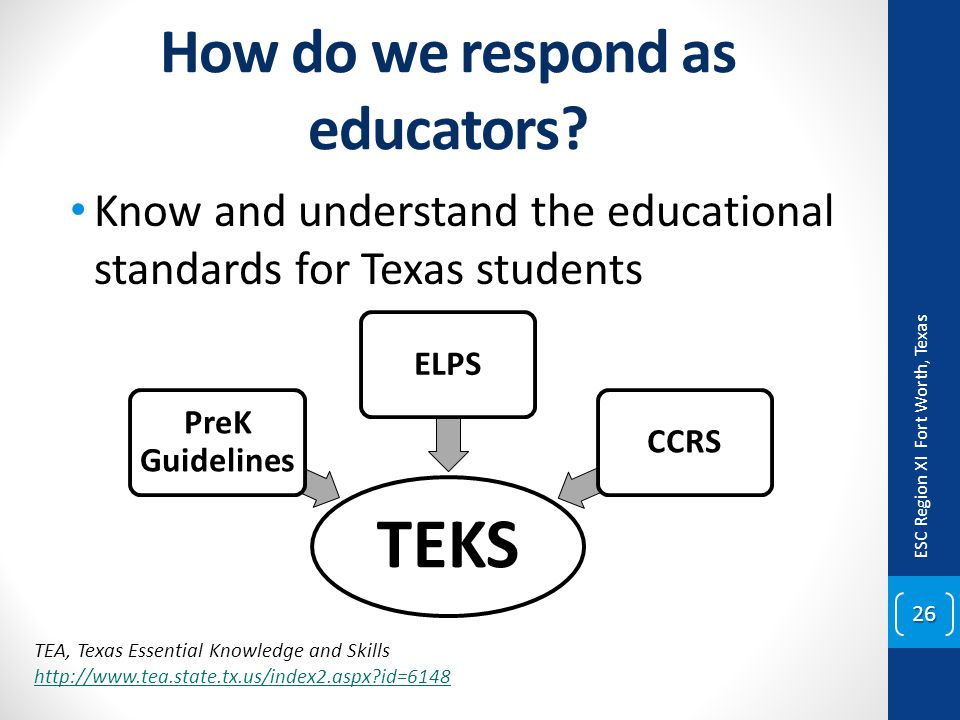 How do we respond as educators? Know and understand the educational standards for Texas students ESC Region XI Fort Worth, Texas 26 TEKS PreK Guidelin