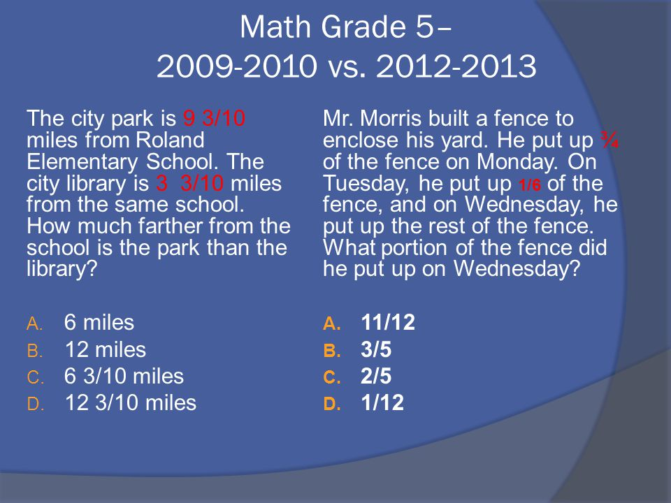 Math Grade 5– 2009-2010 vs. 2012-2013 The city park is 9 3/10 miles from Roland Elementary School. The city library is 3 3/10 miles from the same scho