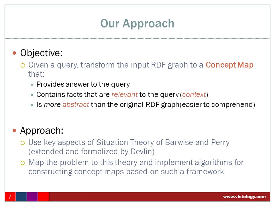 Our Approach 7 Objective:  Given a query, transform the input RDF graph to a Concept Map that:  Provides answer to the query  Contains facts that a