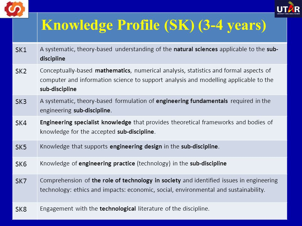 Knowledge Profile (SK) (3-4 years) SK1 A systematic, theory-based understanding of the natural sciences applicable to the sub- discipline SK2 Conceptu