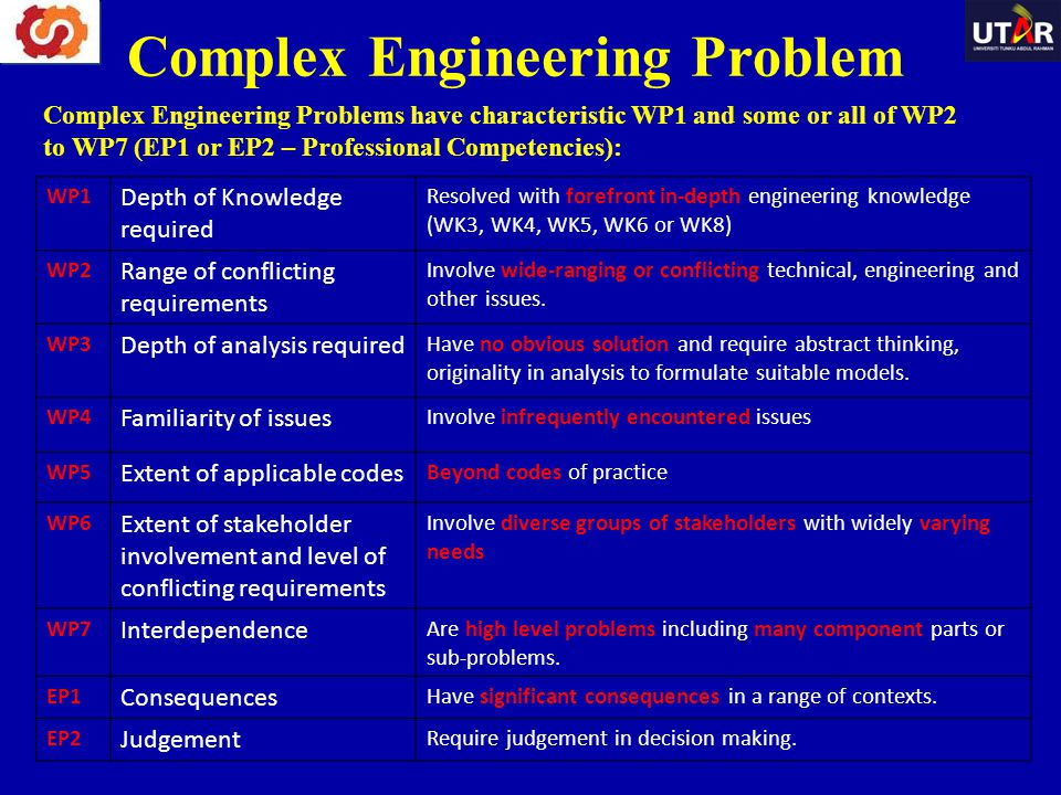 WP1 Depth of Knowledge required Resolved with forefront in-depth engineering knowledge (WK3, WK4, WK5, WK6 or WK8) WP2 Range of conflicting requiremen