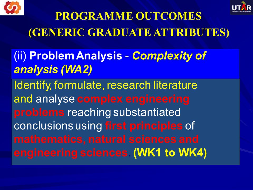 (ii) Problem Analysis - Complexity of analysis (WA2) Identify, formulate, research literature and analyse complex engineering problems reaching substa