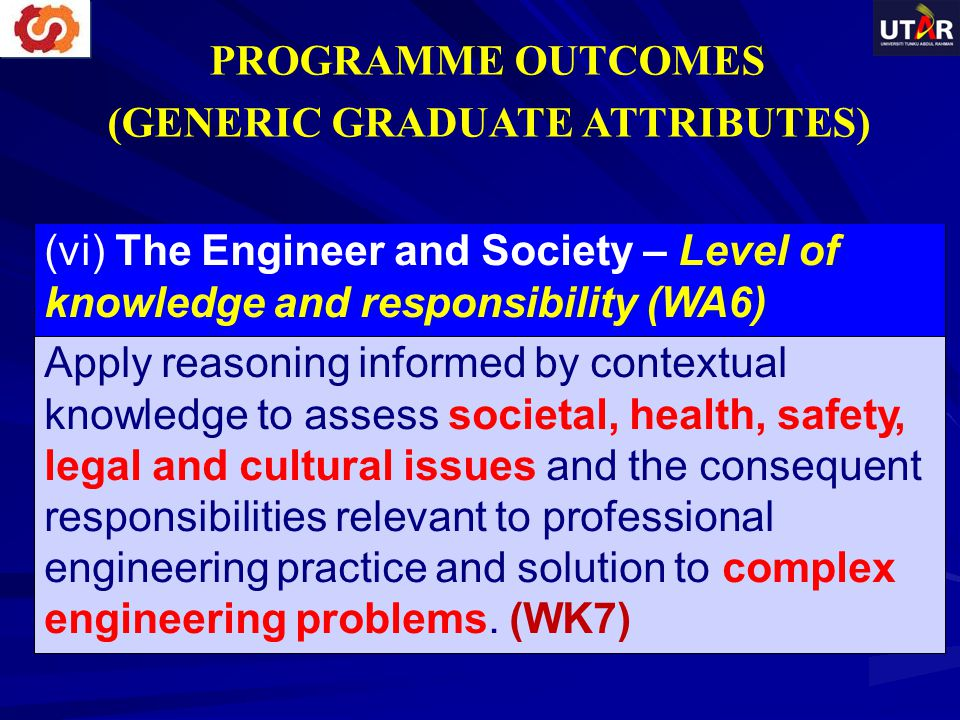 (vi) The Engineer and Society – Level of knowledge and responsibility (WA6) Apply reasoning informed by contextual knowledge to assess societal, healt