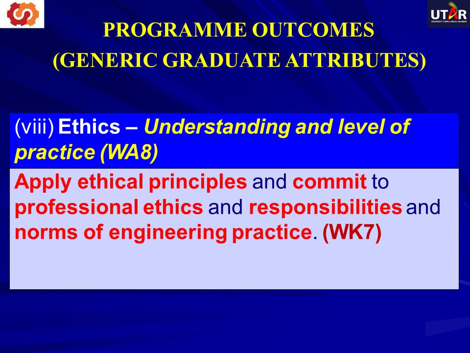 (viii) Ethics – Understanding and level of practice (WA8) Apply ethical principles and commit to professional ethics and responsibilities and norms of