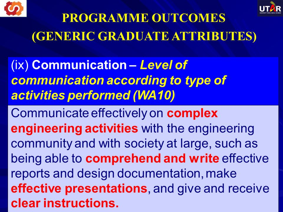 (ix) Communication – Level of communication according to type of activities performed (WA10) Communicate effectively on complex engineering activities