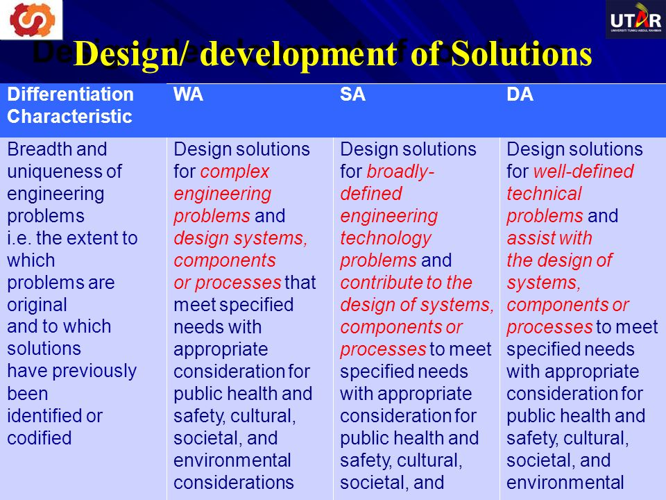 Design/ development of Solutions WASADADifferentiation Characteristic Breadth and uniqueness of engineering problems i.e. the extent to which problems