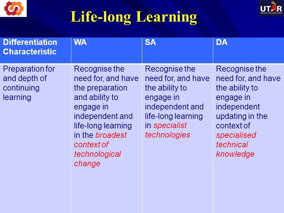 Life-long Learning Differentiation Characteristic WASADA Preparation for and depth of continuing learning Recognise the need for, and have the prepara