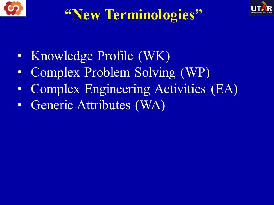 """New Terminologies"" Knowledge Profile (WK) Complex Problem Solving (WP) Complex Engineering Activities (EA) Generic Attributes (WA)"