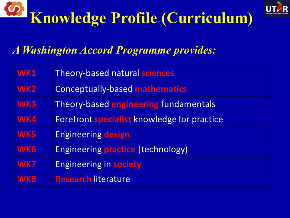 Knowledge Profile (WK) (4-5 years) WK1 A systematic, theory-based understanding of the natural sciences applicable to the discipline WK2 Conceptually-based mathematics, numerical analysis, statistics and formal aspects of computer and information science to support analysis and modelling applicable to the discipline WK3 A systematic, theory-based formulation of engineering fundamentals required in the engineering discipline.