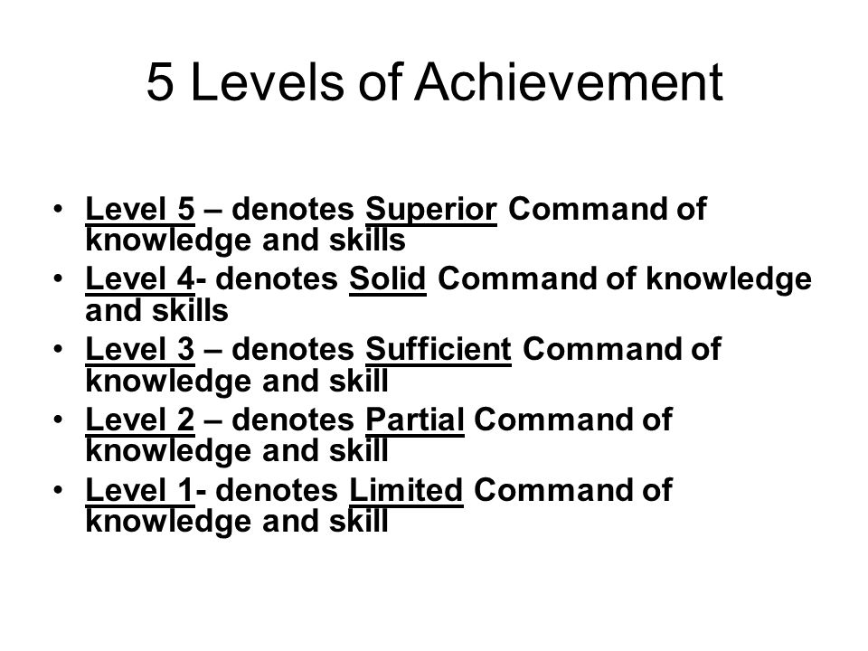 5 Levels of Achievement Level 5 – denotes Superior Command of knowledge and skills Level 4- denotes Solid Command of knowledge and skills Level 3 – denotes Sufficient Command of knowledge and skill Level 2 – denotes Partial Command of knowledge and skill Level 1- denotes Limited Command of knowledge and skill