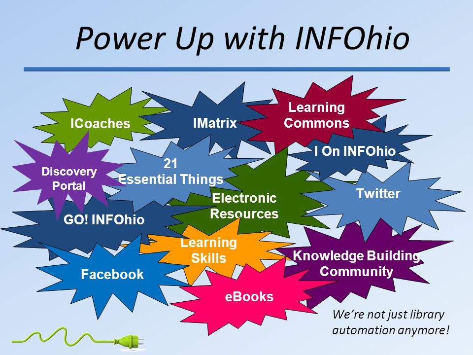 Power Up with INFOhio ICoaches Electronic Resources Learning Skills IMatrix Knowledge Building Community GO.