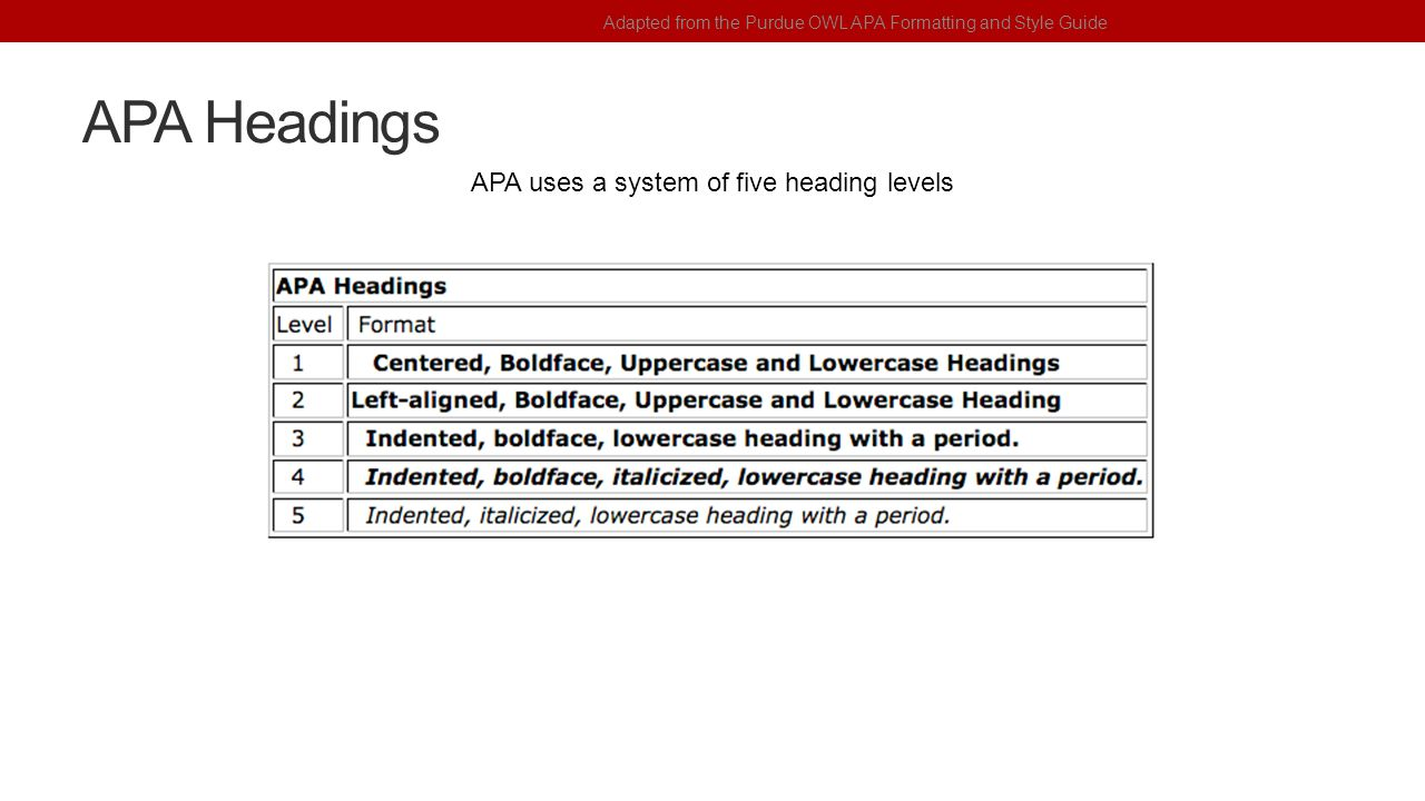 APA Headings Adapted from the Purdue OWL APA Formatting and Style Guide APA uses a system of five heading levels