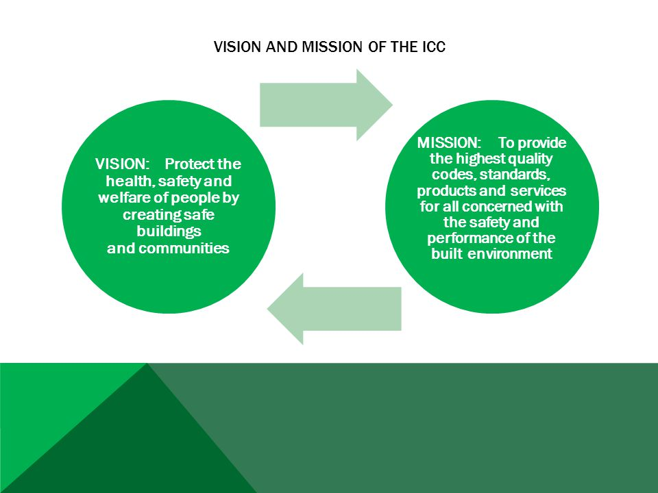 VISION AND MISSION OF THE ICC VISION: Protect the health, safety and welfare of people by creating safe buildings and communities MISSION: To provide the highest quality codes, standards, products and services for all concerned with the safety and performance of the built environment