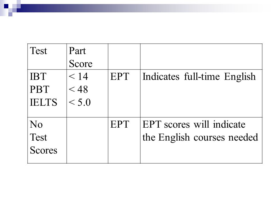 TestPart Score IBT PBT IELTS < 14 < 48 < 5.0 EPTIndicates full-time English No Test Scores EPTEPT scores will indicate the English courses needed