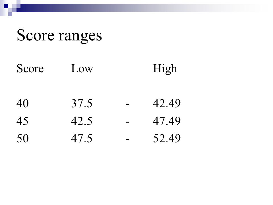 Score ranges ScoreLowHigh 4037.5-42.49 4542.5-47.49 5047.5-52.49