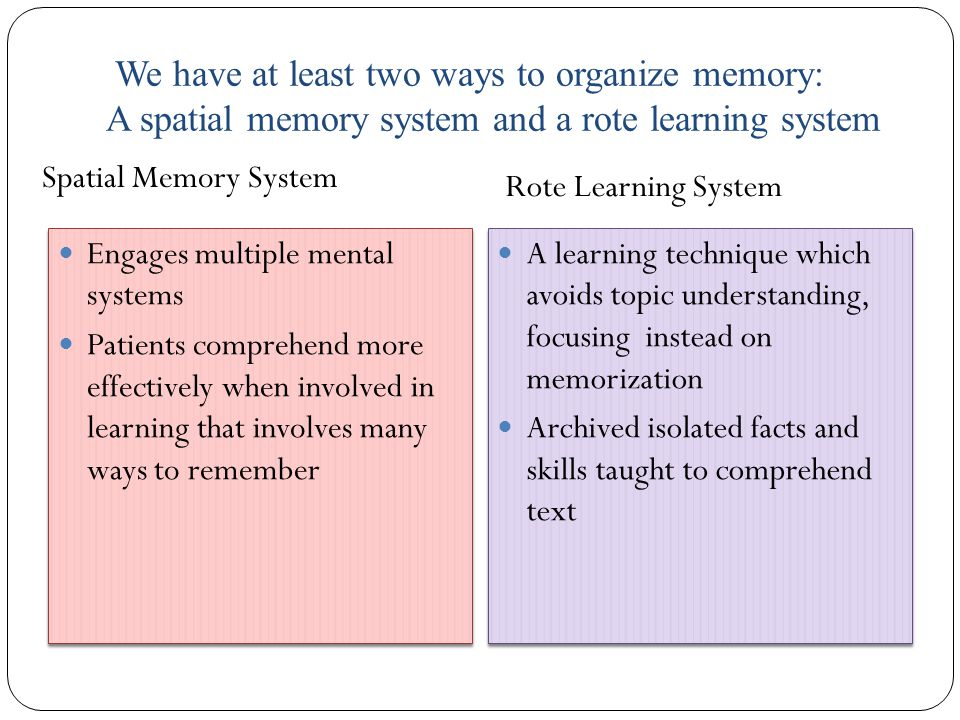 We have at least two ways to organize memory: A spatial memory system and a rote learning system Spatial Memory System Engages multiple mental systems Patients comprehend more effectively when involved in learning that involves many ways to remember Engages multiple mental systems Patients comprehend more effectively when involved in learning that involves many ways to remember Rote Learning System A learning technique which avoids topic understanding, focusing instead on memorization Archived isolated facts and skills taught to comprehend text A learning technique which avoids topic understanding, focusing instead on memorization Archived isolated facts and skills taught to comprehend text