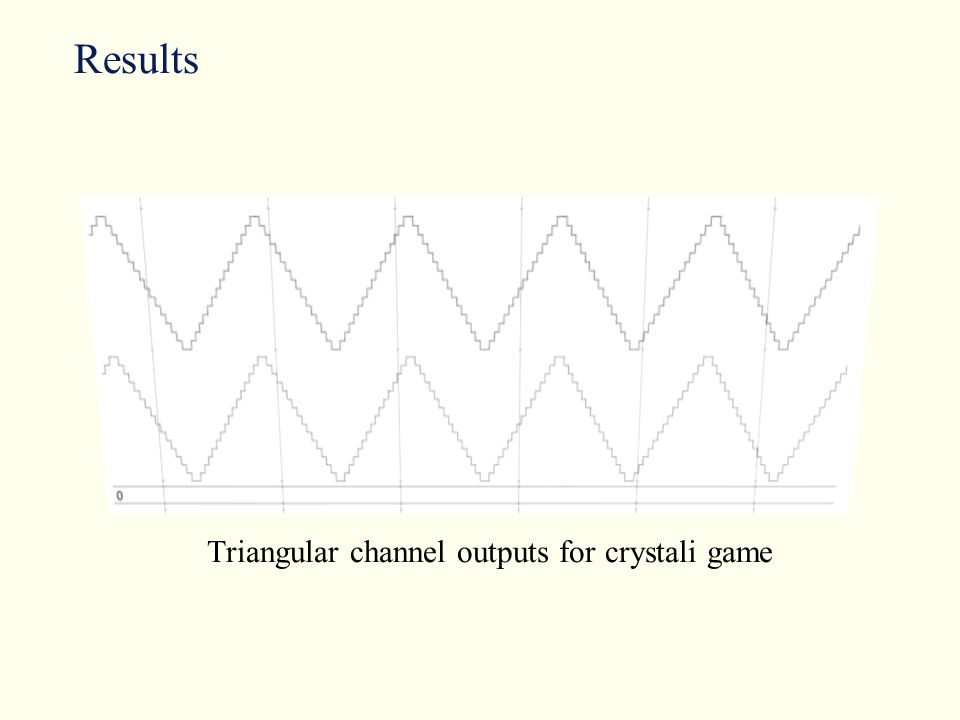 Results Triangular channel outputs for crystali game