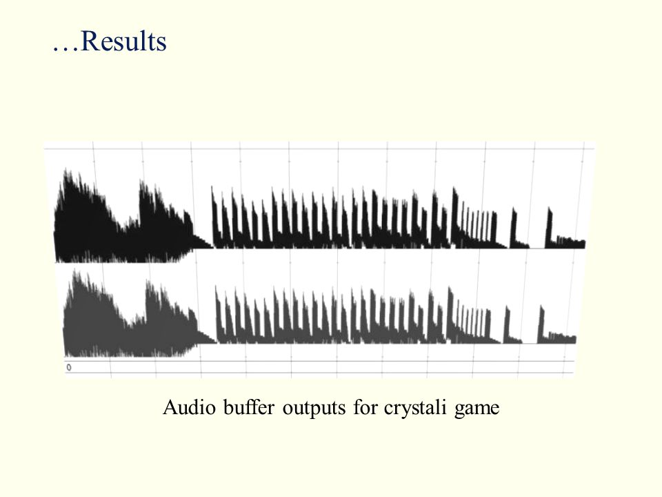 …Results Audio buffer outputs for crystali game