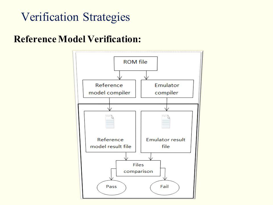 Verification Strategies Reference Model Verification: