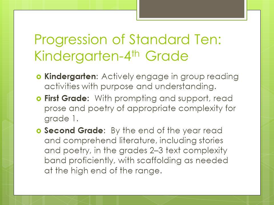 Progression of Standard Ten: Kindergarten-4 th Grade  Kindergarten : Actively engage in group reading activities with purpose and understanding.  Fi