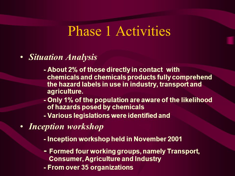 Phase 1 Activities The High level Awareness Raising Meeting - Held a High-level awareness raising meeting in February 2002 - Targeted MPs and other high level officials First National Project Coordination Committee Meeting - The Meeting discussed and adopted Work plans for phase 1 and set the stage for phase 2
