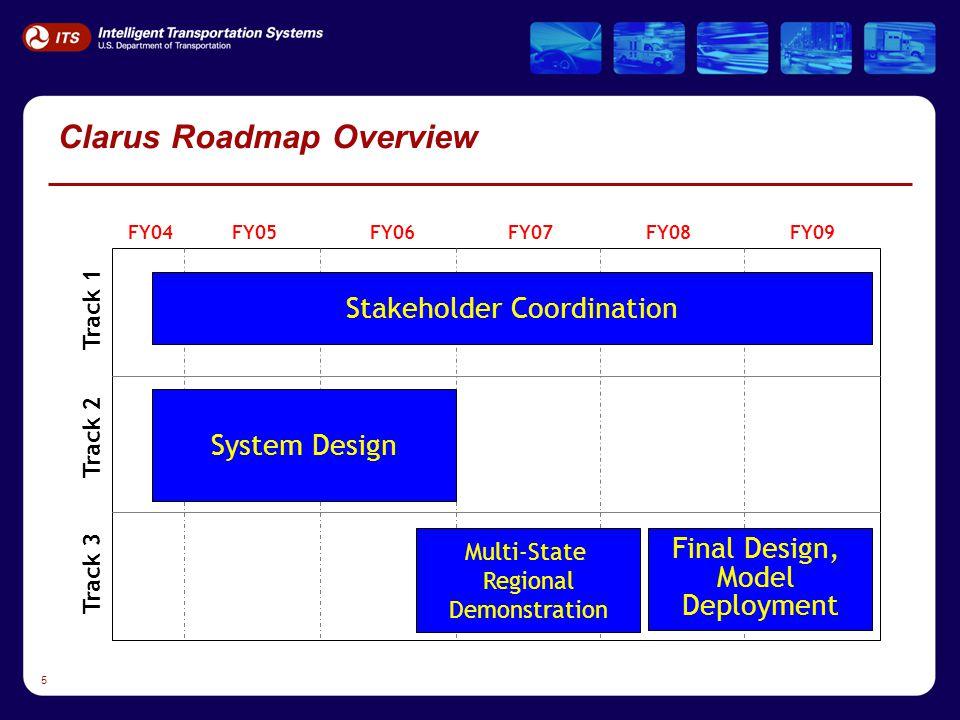 5 Stakeholder Coordination System Design FY04FY05FY06FY07FY08FY09 Multi-State Regional Demonstration Final Design, Model Deployment Track 2 Track 3 Track 1 Clarus Roadmap Overview