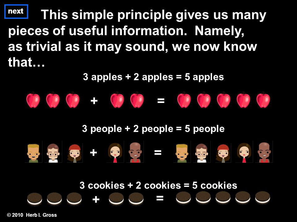 next This simple principle gives us many pieces of useful information. Namely, as trivial as it may sound, we now know that… 3 apples + 2 apples = 5 a
